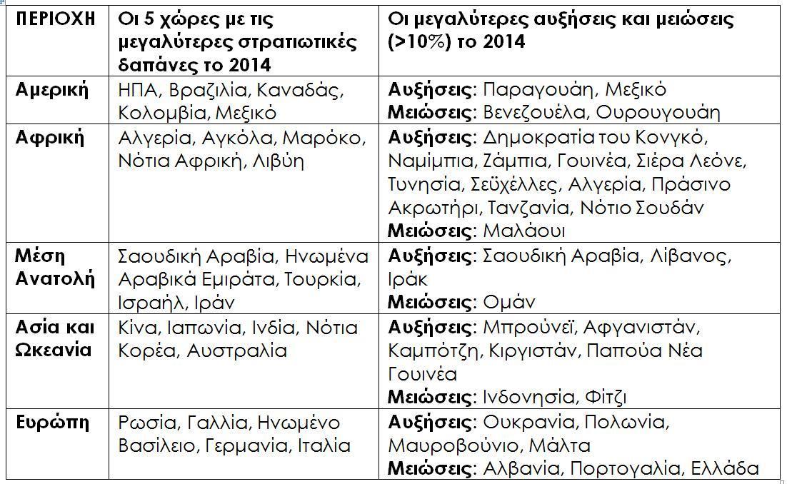 13-04-2014-pagkosmia-imera-drasis-gia-tis-stratiotikes-dapanes5